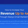 Academysix – Klaviyo Email Marketing Masterclass